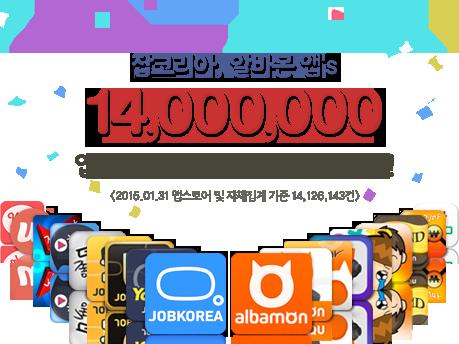 잡코리아, 알바몬 앱 14,000,000 업계최초 1,400만 다운로드 돌파! 2015.01.31 앱스토어 및 자체집계 기준 14,126,143건